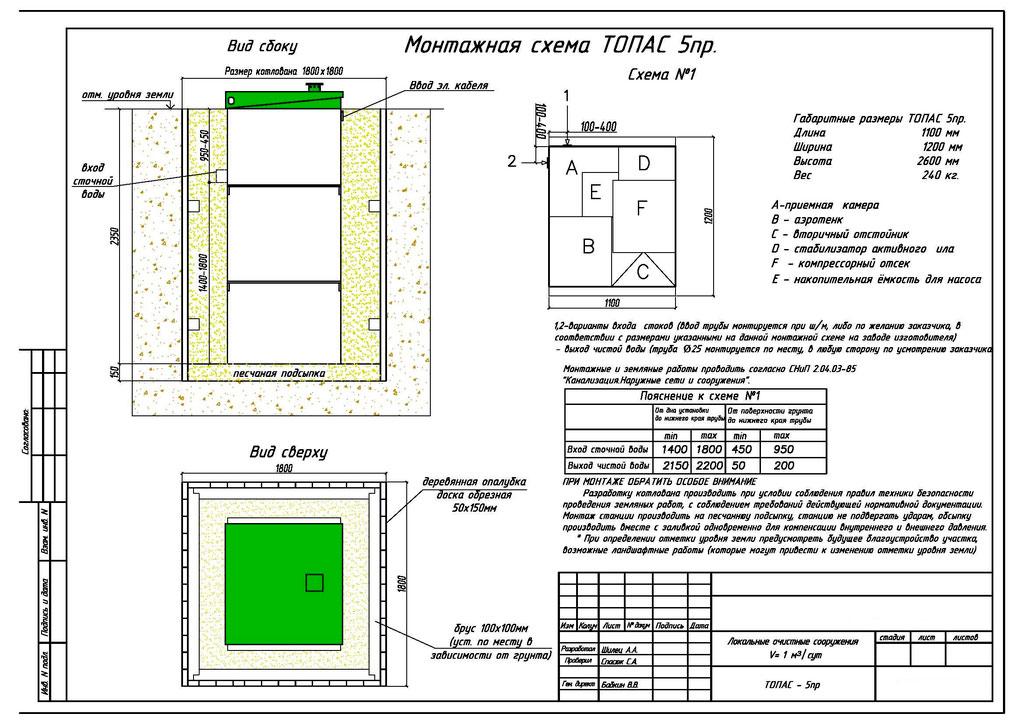 Схемы монтажа Септик Топас 5